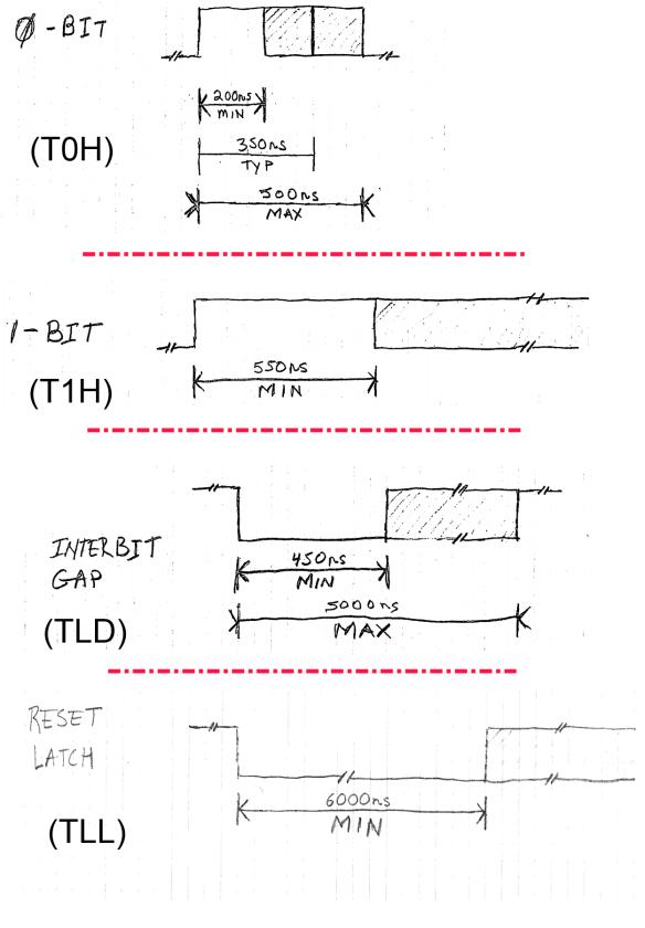 Stm32 Neopixel
