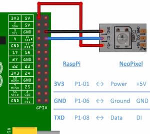 neopixel rasppi connections