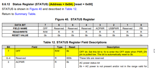 2018-04-30 14_31_49-TPS65217x Single-Chip PMIC for Battery-Powered Systems datasheet (Rev. I).png